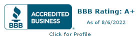 Above All Roofing BBB Business Review